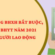 Mức đóng BHXH bắt buộc năm 2021